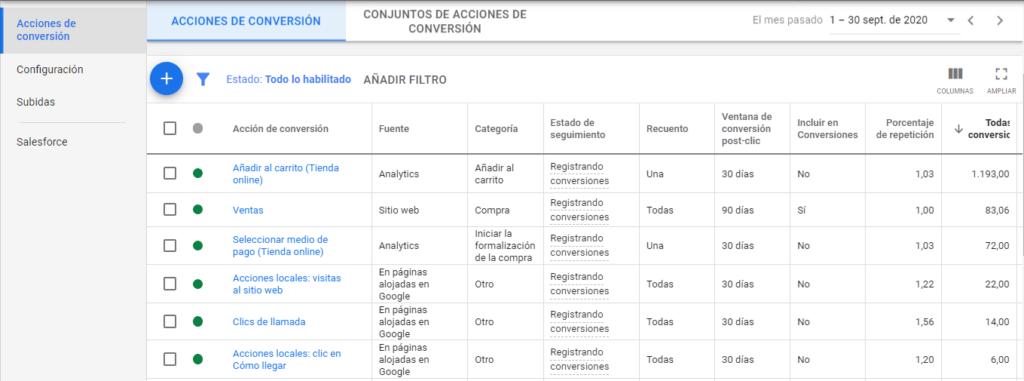 Acciones de conversión Google Ads