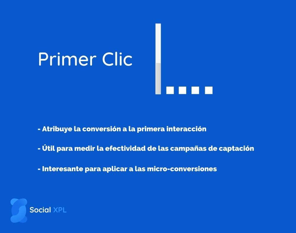 Modelo de atribución de primer clic